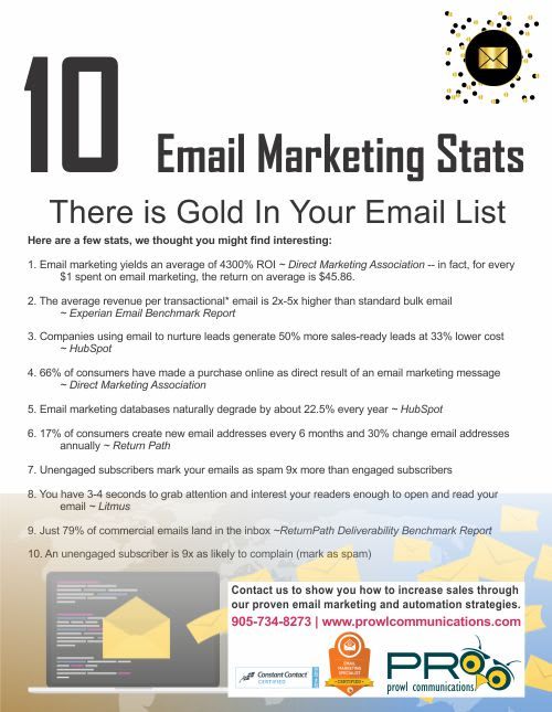 10 email marketing stats
