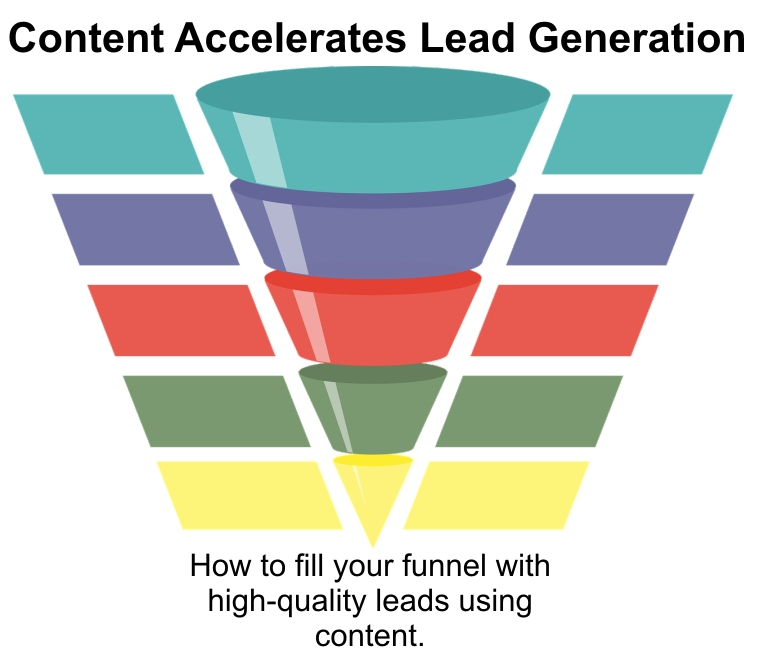 funnel lead generation content